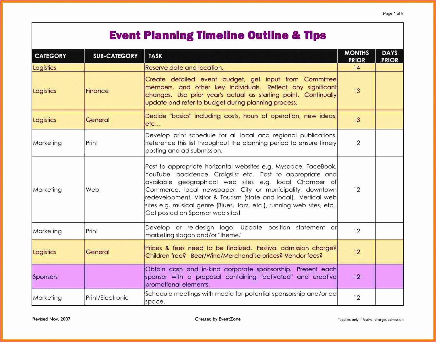 Event Planning Checklist Template Excel 8 Free event Planning Checklist Template Excel