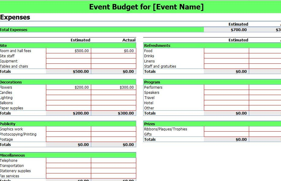 Event Planning Template Excel event Bud Ing Excel Template