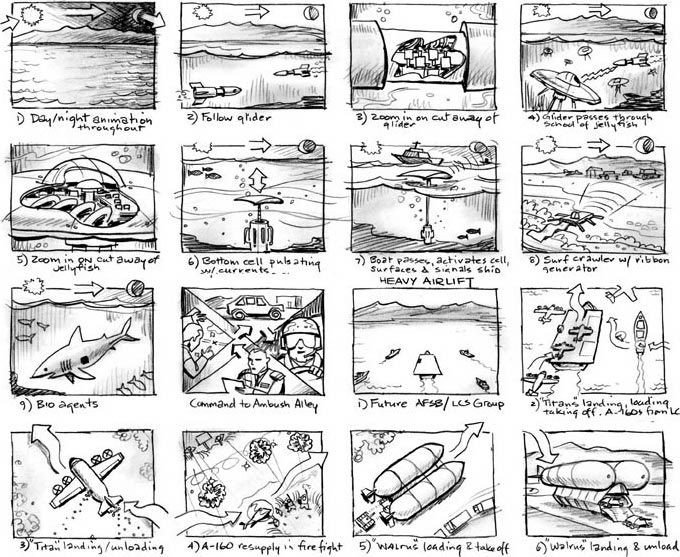 Example Of A Storyboard 8 Best Storyboards Design Samples Images On Pinterest