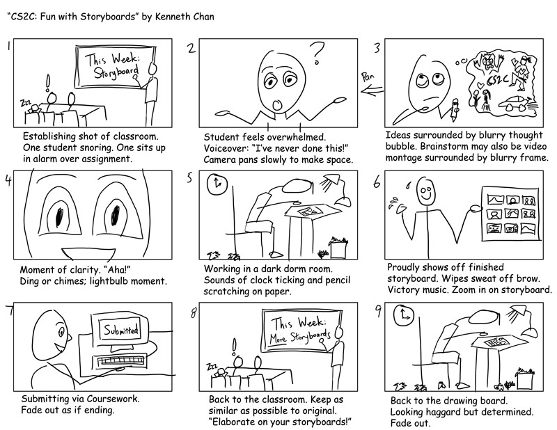 Example Of A Storyboard Create A Storyboard – Notes From the Field