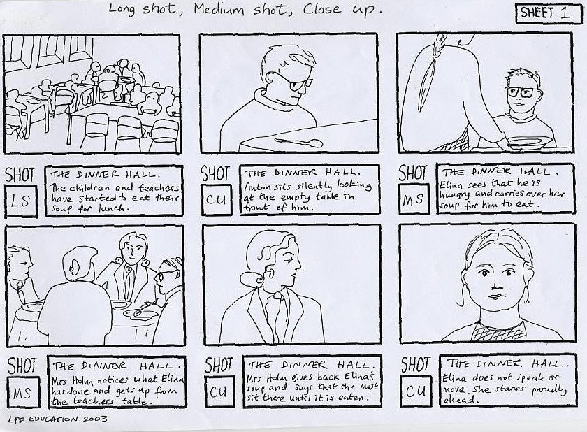 Example Of A Storyboard Storyboards and Shot Lists – Media Stu S