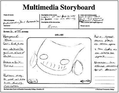 Example Of A Storyboard Website Storyboarding