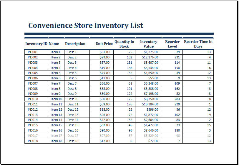 Example Of Inventory List Convenience Store Inventory List Template Ms Excel