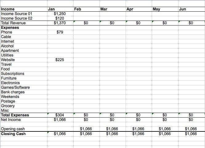 Excel Banking Spreadsheet Banking Excel Spreadsheet
