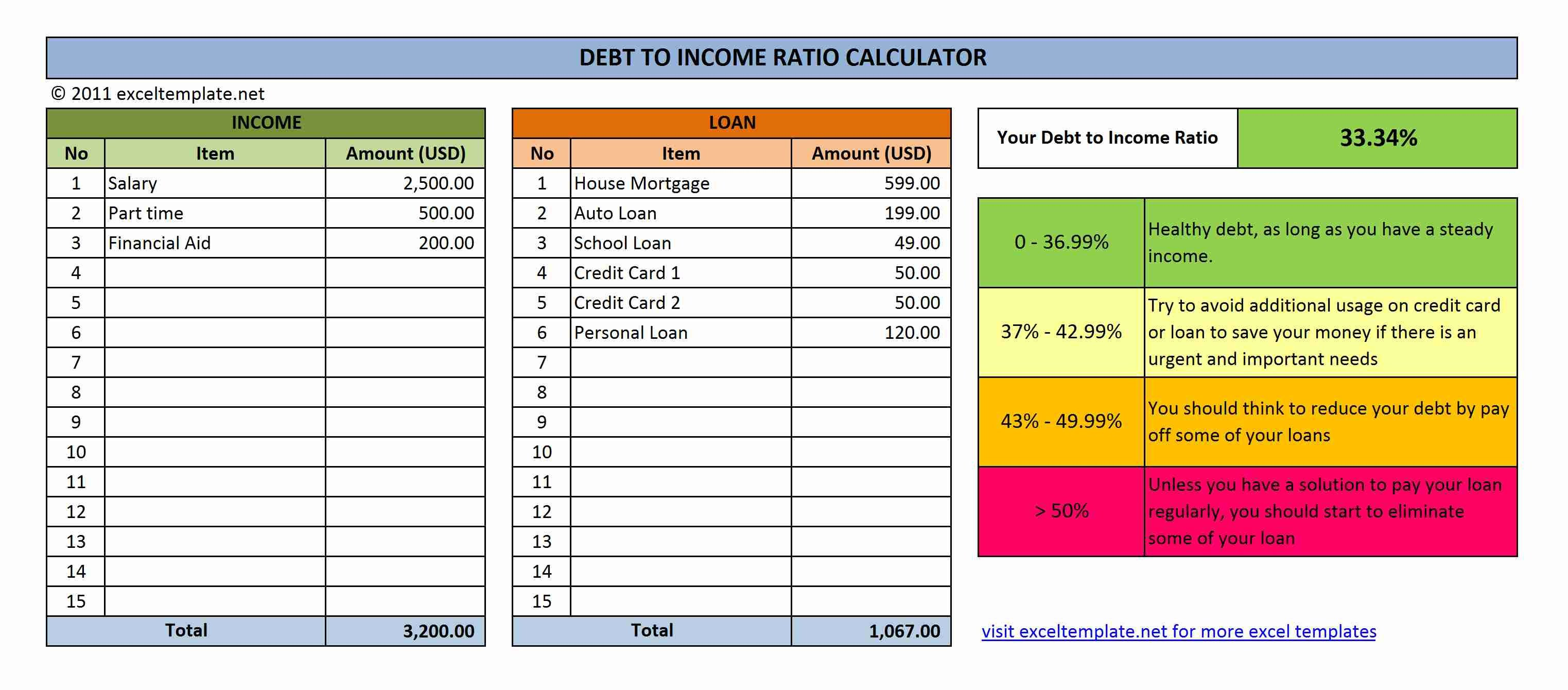 Excel Banking Spreadsheet Debt to In E Ratio Calculator