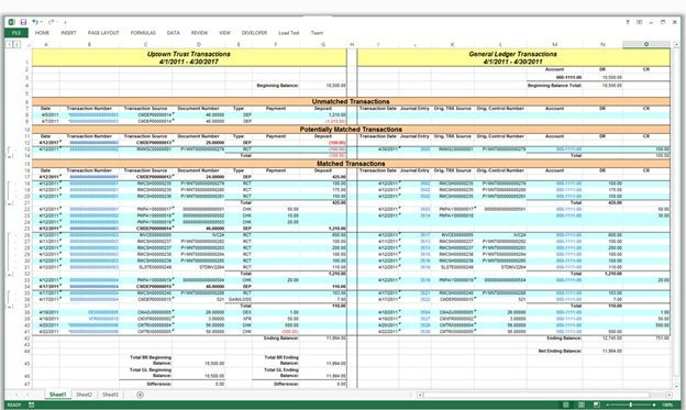 Excel Banking Spreadsheet Microsoft Dynamics Gp 2013 Reconcile Bank Reconciliation