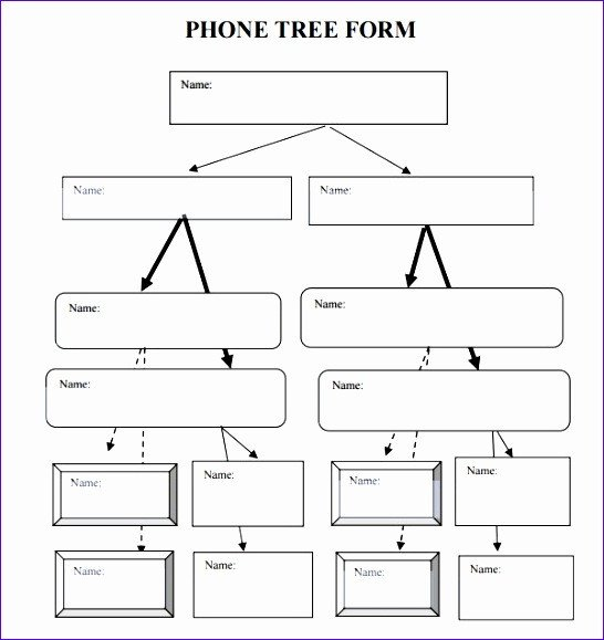 Excel Decision Tree Template 8 Excel Decision Tree Template Exceltemplates