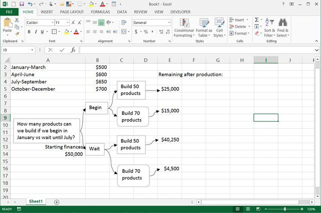 Excel Decision Tree Template How to Draw A Decision Tree In Excel