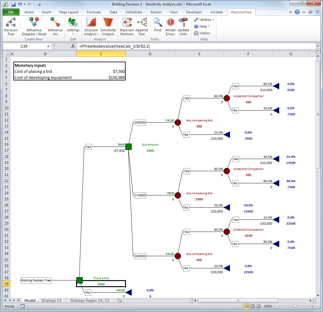 Excel Decision Tree Template Precisiontree – Decision Trees for Microsoft Excel Palisade