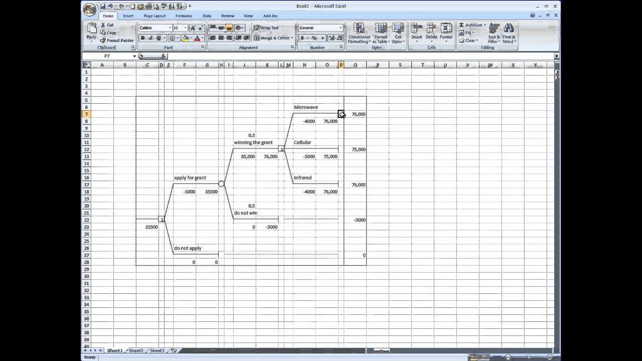 Excel Decision Tree Template Treeplan and Decision Tree Analysis In Excel