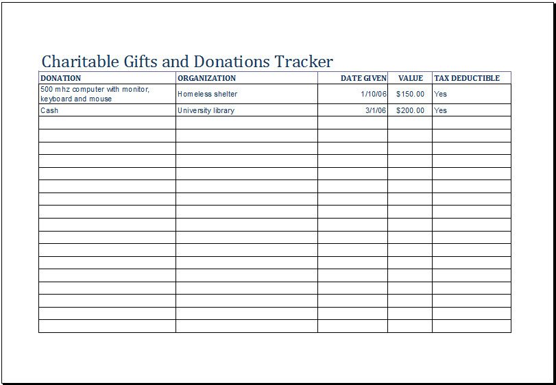Excel Donation List Template Charitable Gifts and Donations Tracker Template