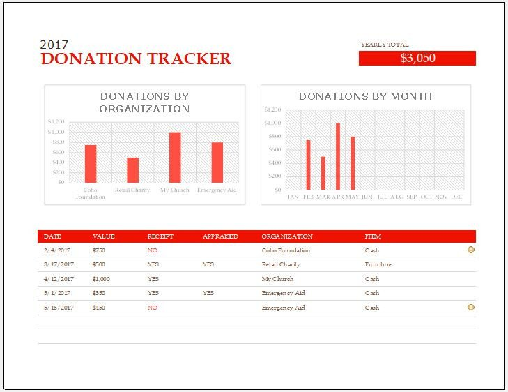 Excel Donation List Template Donation Tracker Template for Ms Excel