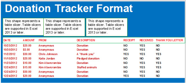 Excel Donation List Template Simple Donation Tracker format In Excel Bud Templates