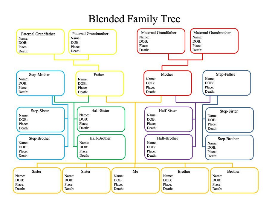 Excel Family Tree Templates 50 Free Family Tree Templates Word Excel Pdf
