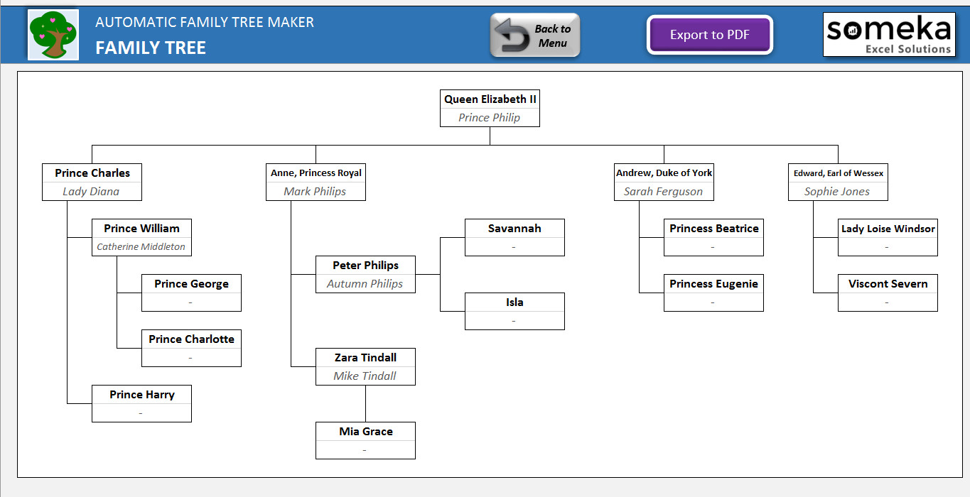 Excel Family Tree Templates Family Tree Maker Template Simple Excel Spreadsheet