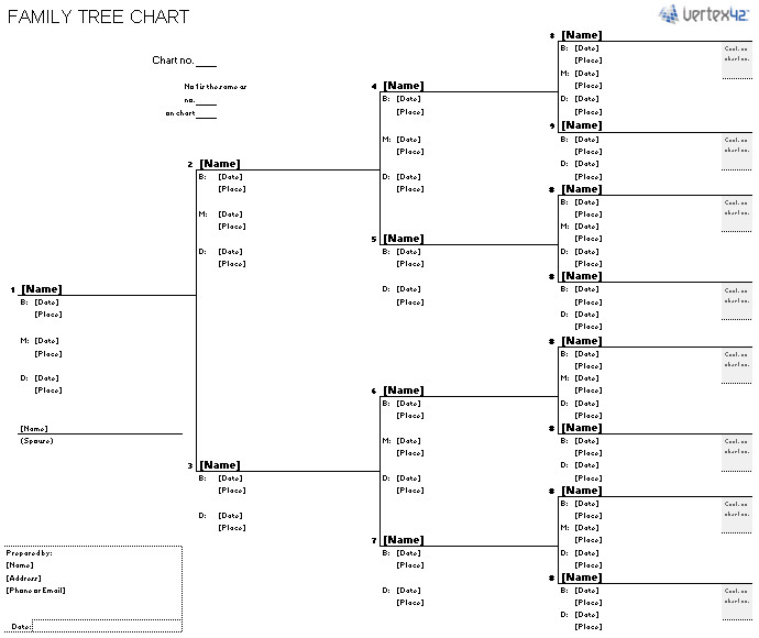 Excel Family Tree Templates Free Family Tree Template