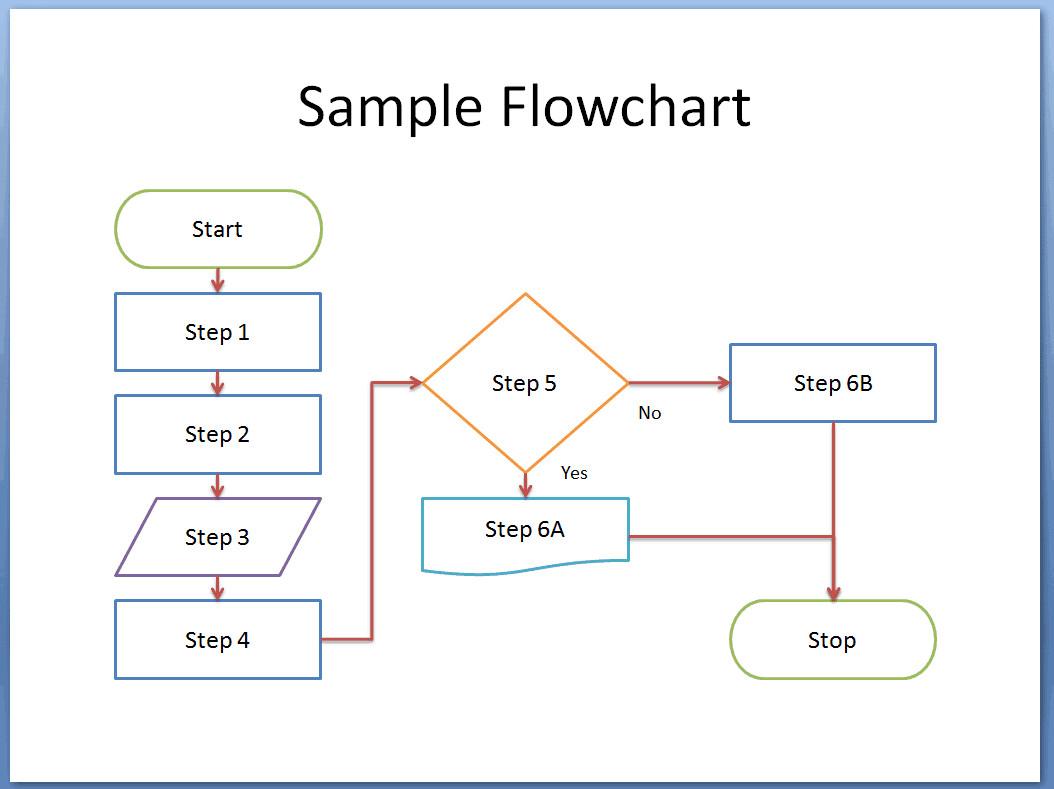 Excel Flow Chart Templates 8 Flowchart Templates Excel Templates