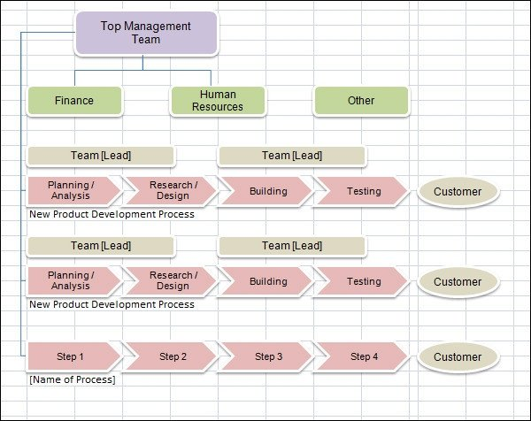 Excel Flow Chart Templates Flow Chart Template 17 Download Free Documents In Pdf
