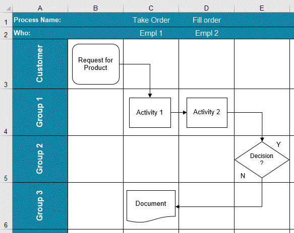 Excel Flow Chart Templates Flow Chart Template In Excel