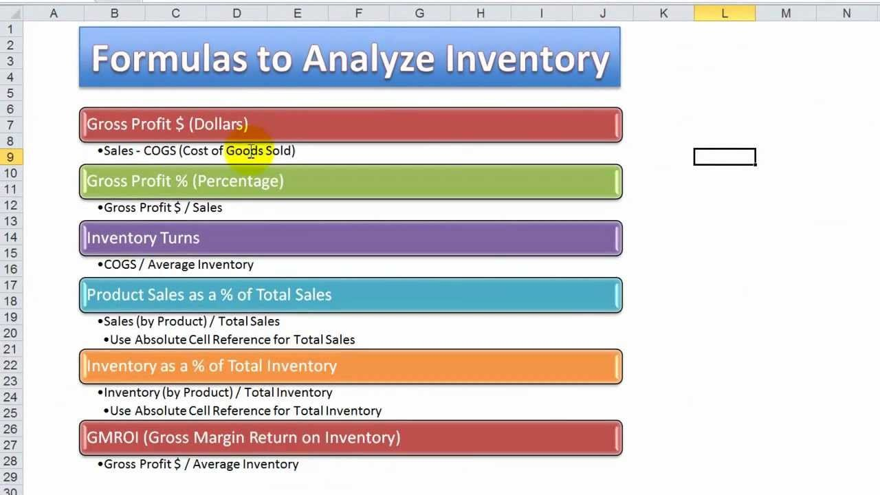 Excel Inventory Template with formulas How to Use Excel Functions & formulas to Analyze Inventory