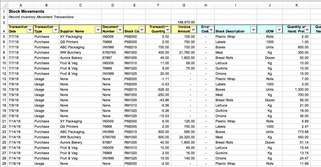 Excel Inventory Template with formulas top 10 Inventory Excel Tracking Templates Blog Sheetgo