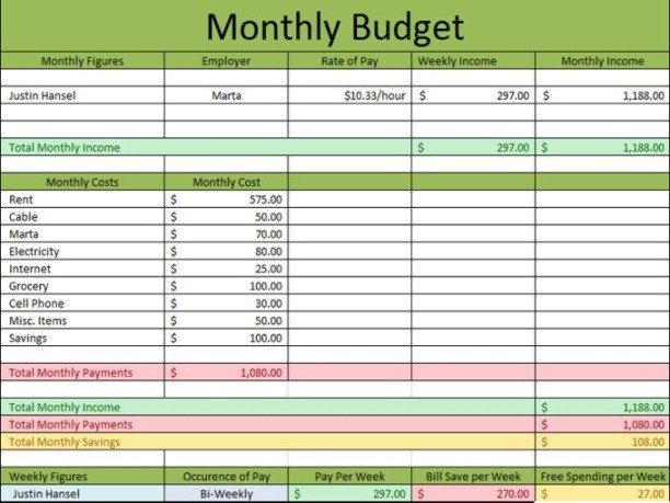 Excel Monthly Bill Template 28 Of Monthly Spreadsheet Template