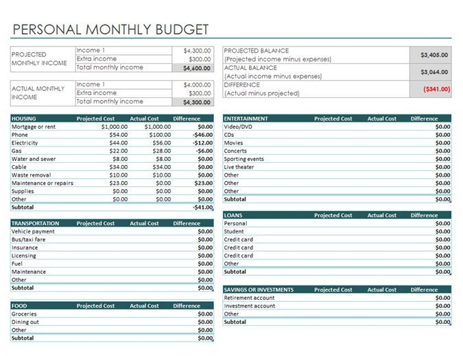 Excel Monthly Bill Template Personal Monthly Bud
