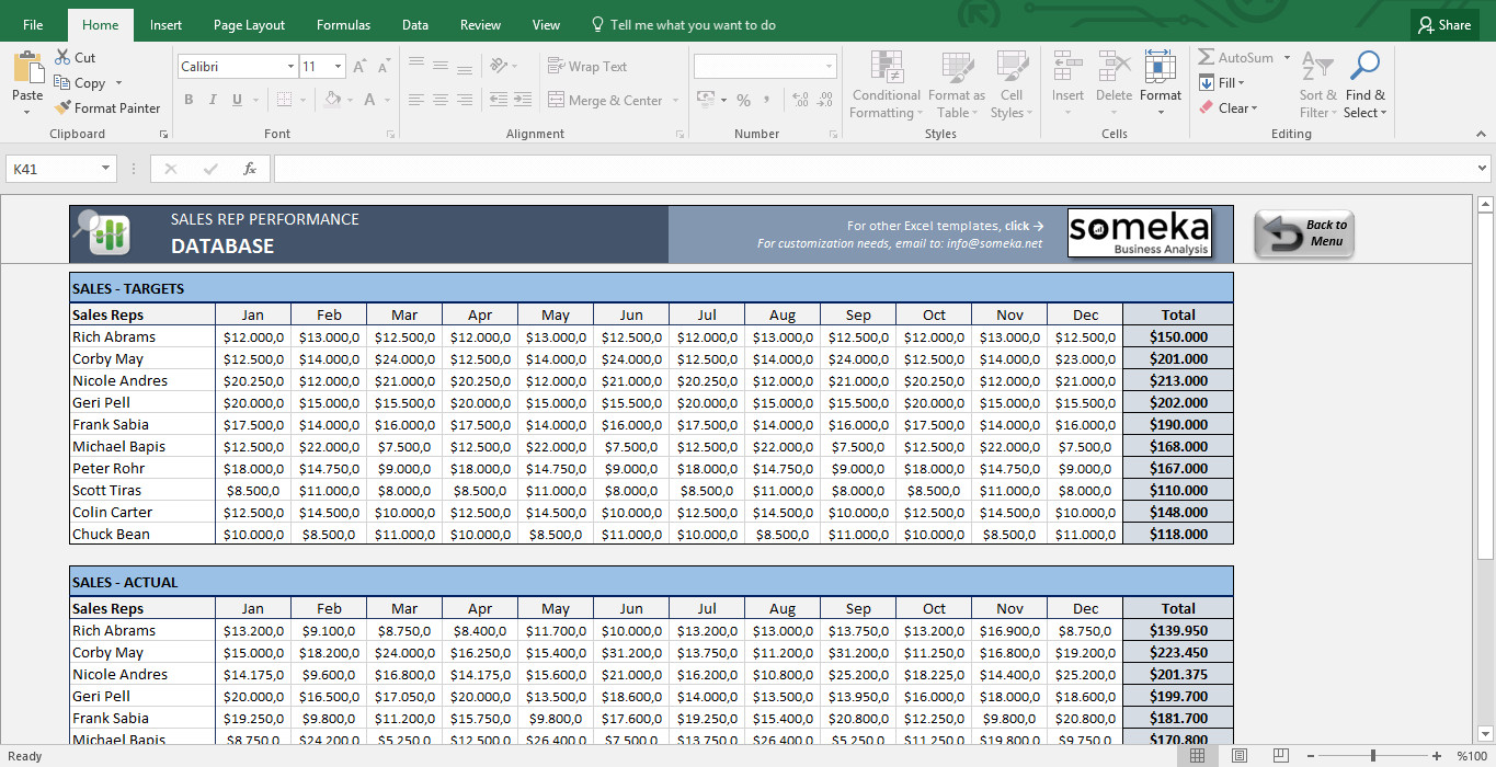 Excel Sales Tracking Template Excel Spreadsheet Template for Tracking Sales Performance