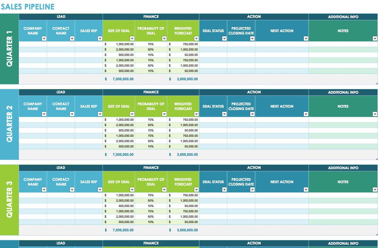 Excel Sales Tracking Template Free Sales Plan Templates Smartsheet