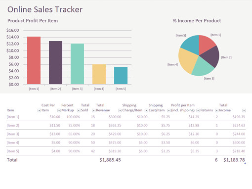 Excel Sales Tracking Template Line Sales Tracker Fice Templates