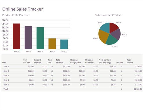 Excel Sales Tracking Template Line Sales Tracker