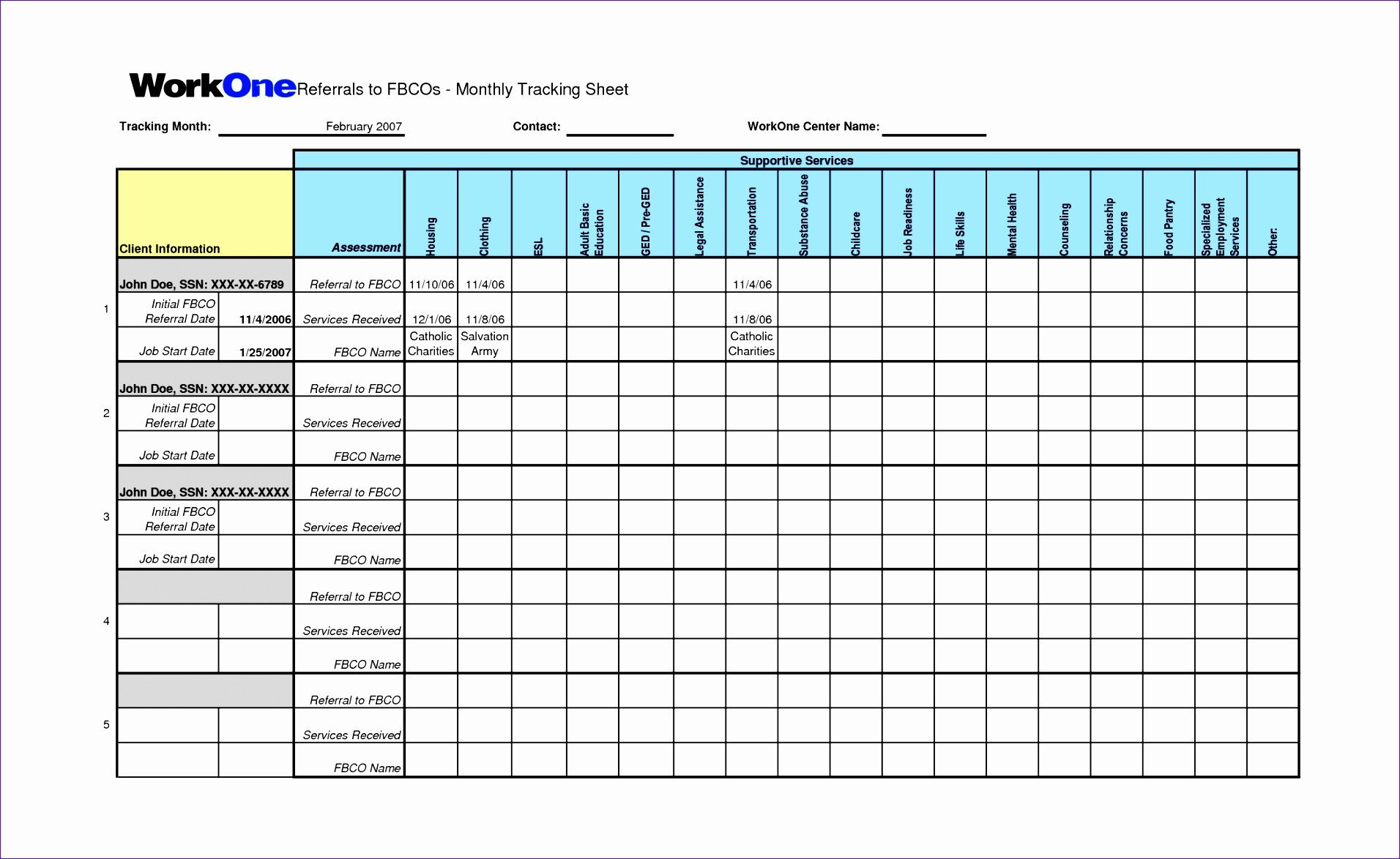 Excel Spreadsheet Templates for Tracking 10 It Project Bud Template Excel Exceltemplates