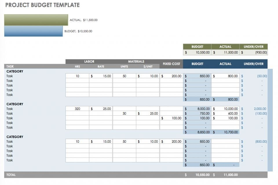 Excel Spreadsheet Templates for Tracking 32 Free Excel Spreadsheet Templates