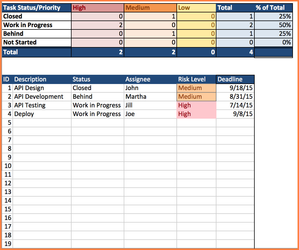 Excel Spreadsheet Templates for Tracking 7 Project Management Spreadsheet Template Excel