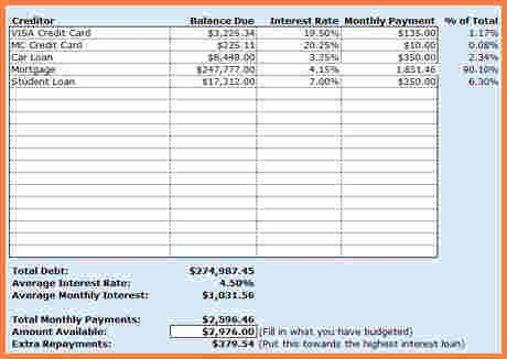 Excel Template Credit Card Payoff 12 Credit Card Debt Payoff Spreadsheet
