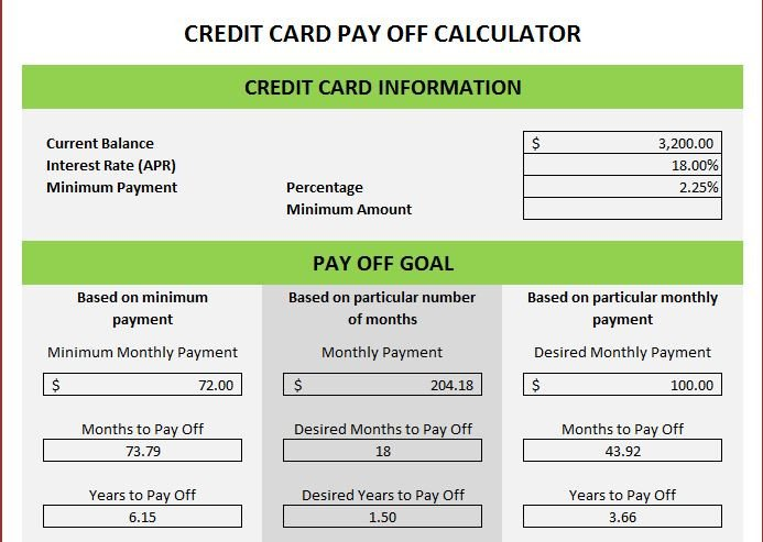 Excel Template Credit Card Payoff Credit Card Excel Template