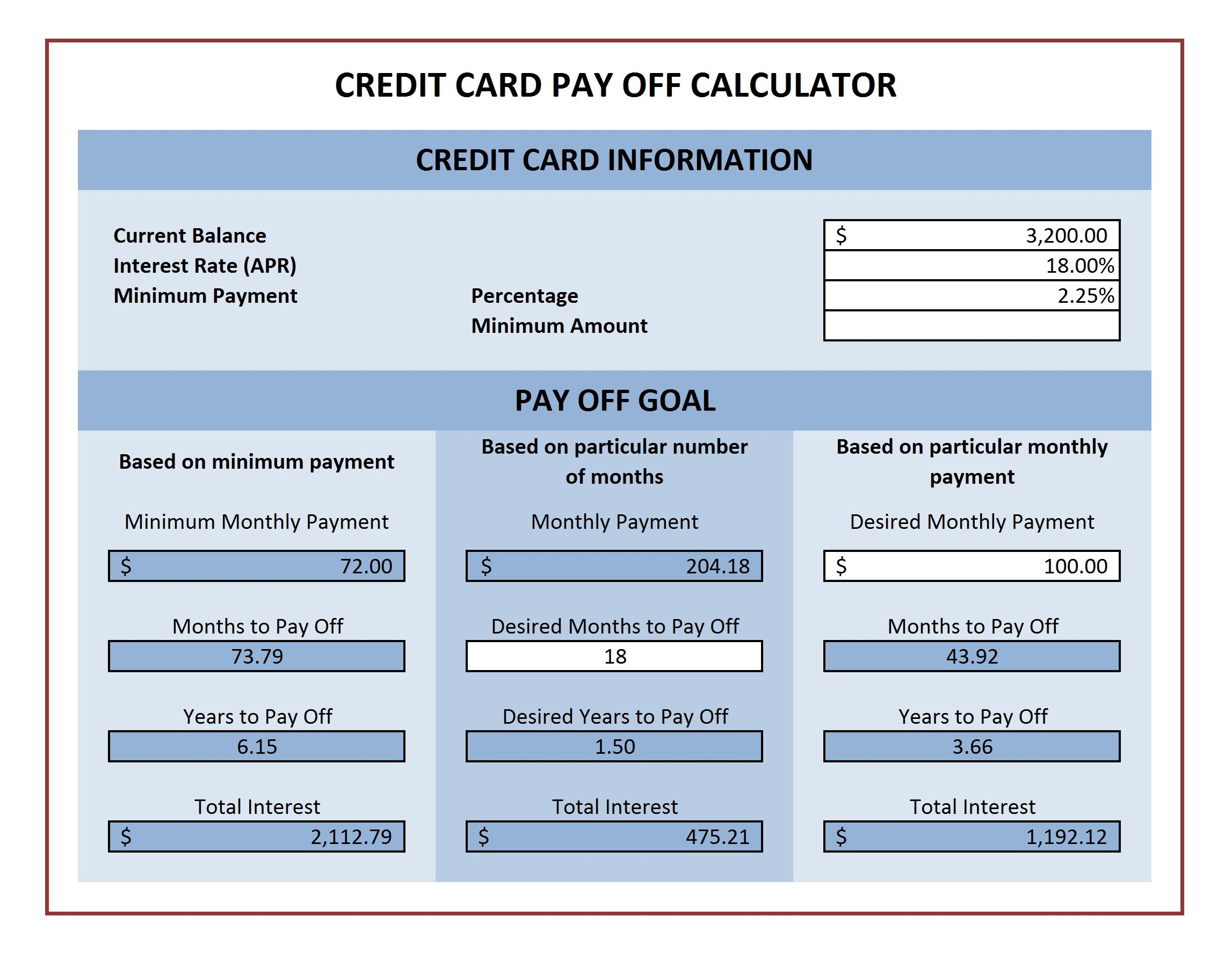Excel Template Credit Card Payoff Credit Card Payoff Calculator