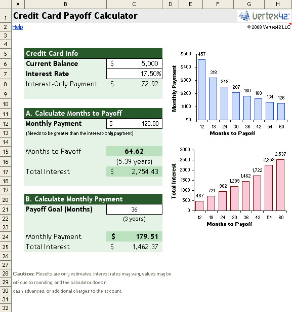 Excel Template Credit Card Payoff Free Credit Card Payoff Calculator for Excel