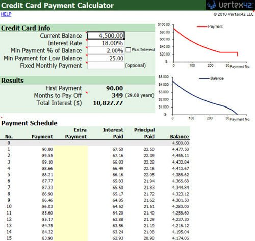 Excel Template Credit Card Payoff New Blog Templates Hongkiat Useful Microsoft