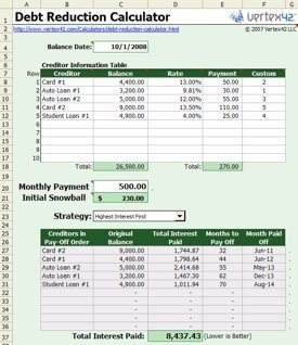 Excel Template Credit Card Payoff Snowball Debt Reduction Calculator Spreadsheet