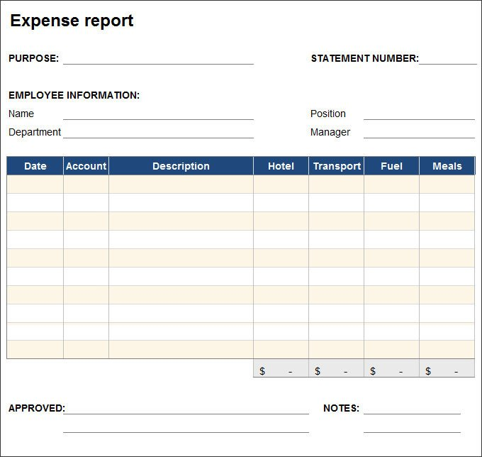 Expense Report Template Free 31 Expense Report Templates Pdf Doc