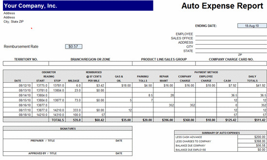 Expense Report Template Free Weekly Expense Report Template – Microsoft Excel Template