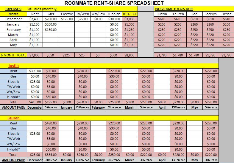 Expense Tracker Excel Template Excel Template for Room Expenses Joint Expenses