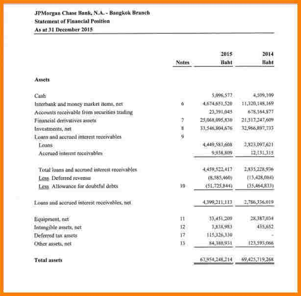 Fake Chase Bank Statement Template 8 Chase Bank Statement