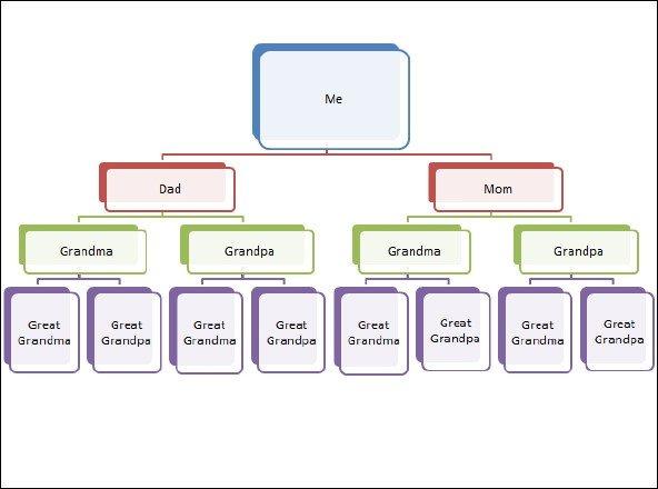 Family Genogram Template Word Sample Genogram Template 15 Free Documents In Pdf Word