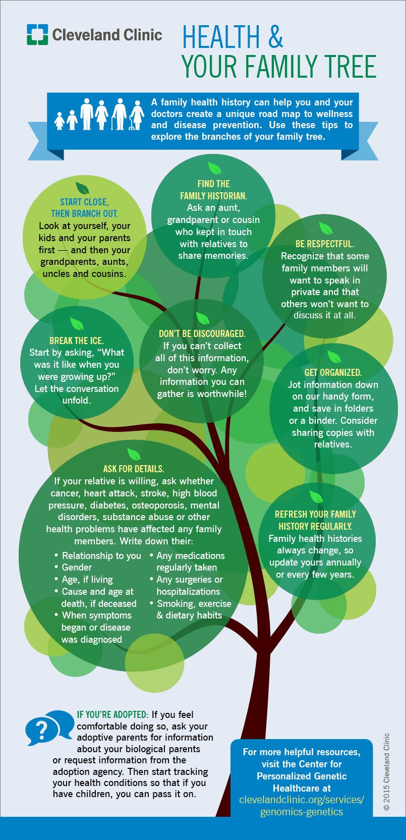 Family Medical Tree Know Your Family Tree Boost Your Family's Health