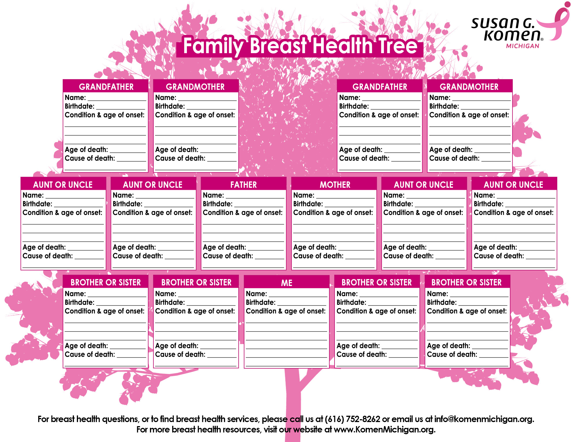 Family Medical Tree Knowing Family History Helps You Manage Your Health