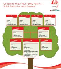 Family Medical Tree Make A Medical Family Tree
