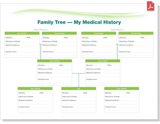 Family Medical Tree Medical Family Tree