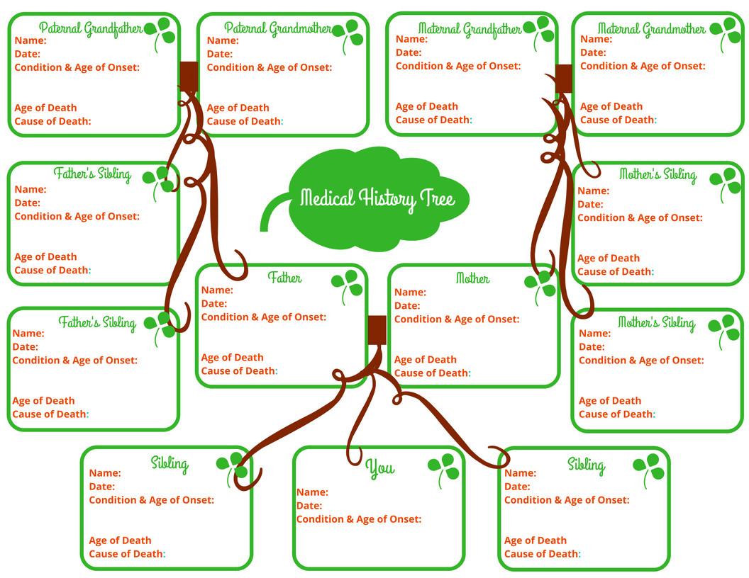 Family Medical Tree Medical History Family Tree Free Printable Pardon Me My